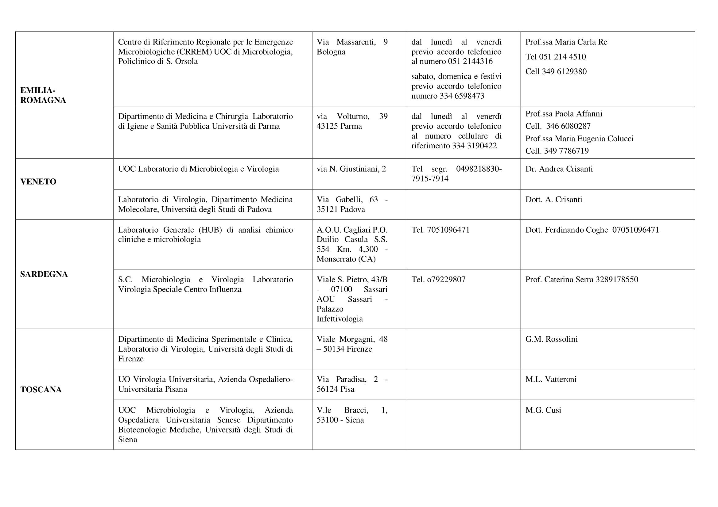 _Senza titolo.pdf-14